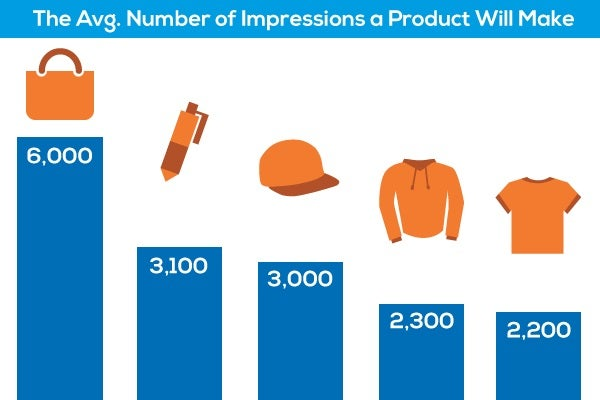 How-many-Brand-Impressions-Infographic-1