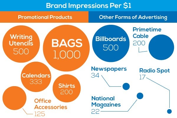 How-many-Brand-Impressions-Infographic-2