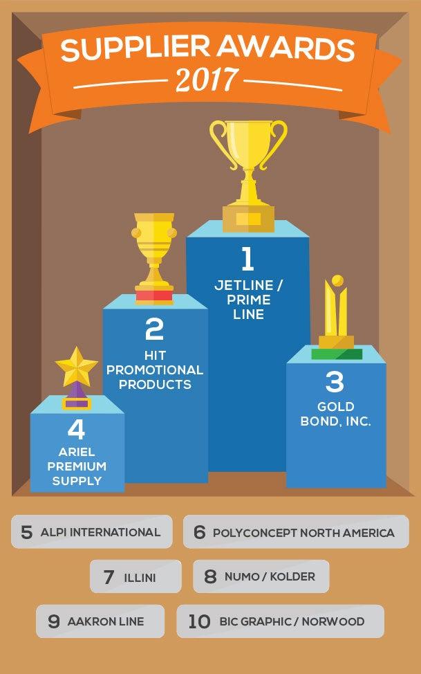 2017-Supplier-Award-Winners