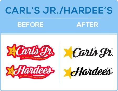 Hardees Logo Change
