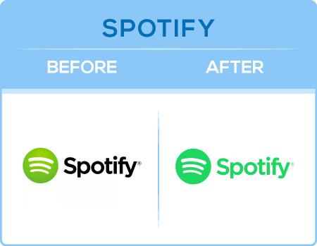 Spotify Logo Change