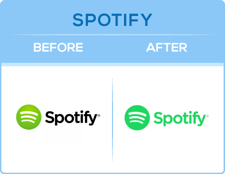Spotify Logo Change