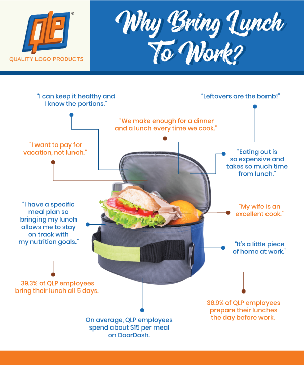 QLP Lunch Infographic