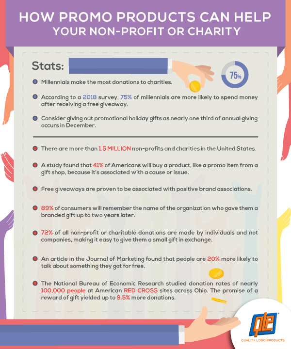 Non Profit Promotional Products Infographic