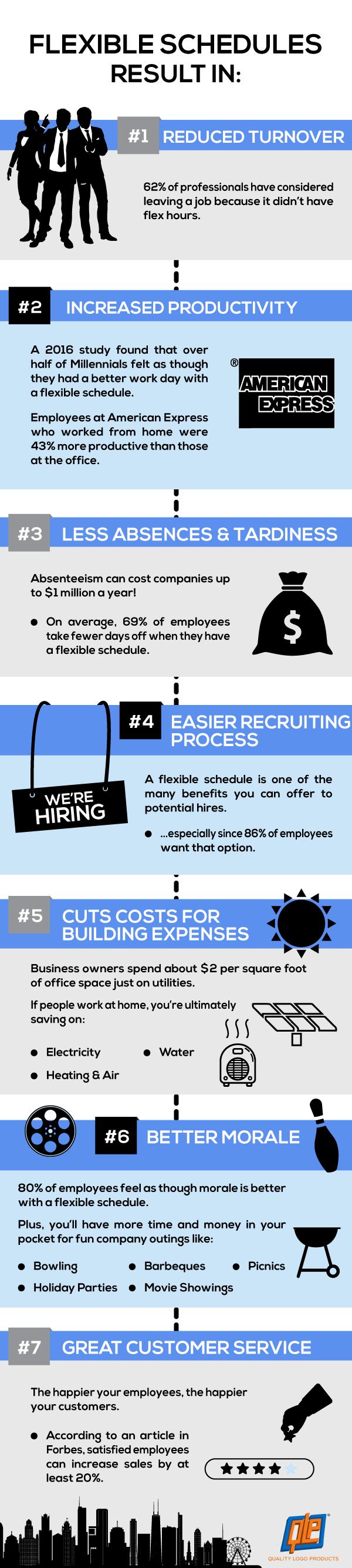 Flex Hour Benefits for Businesses