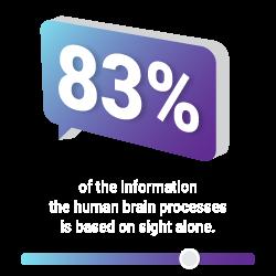 83% graphic