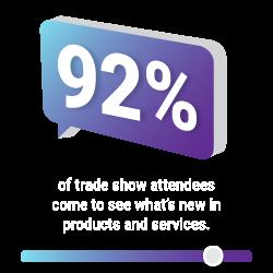 92% graphic