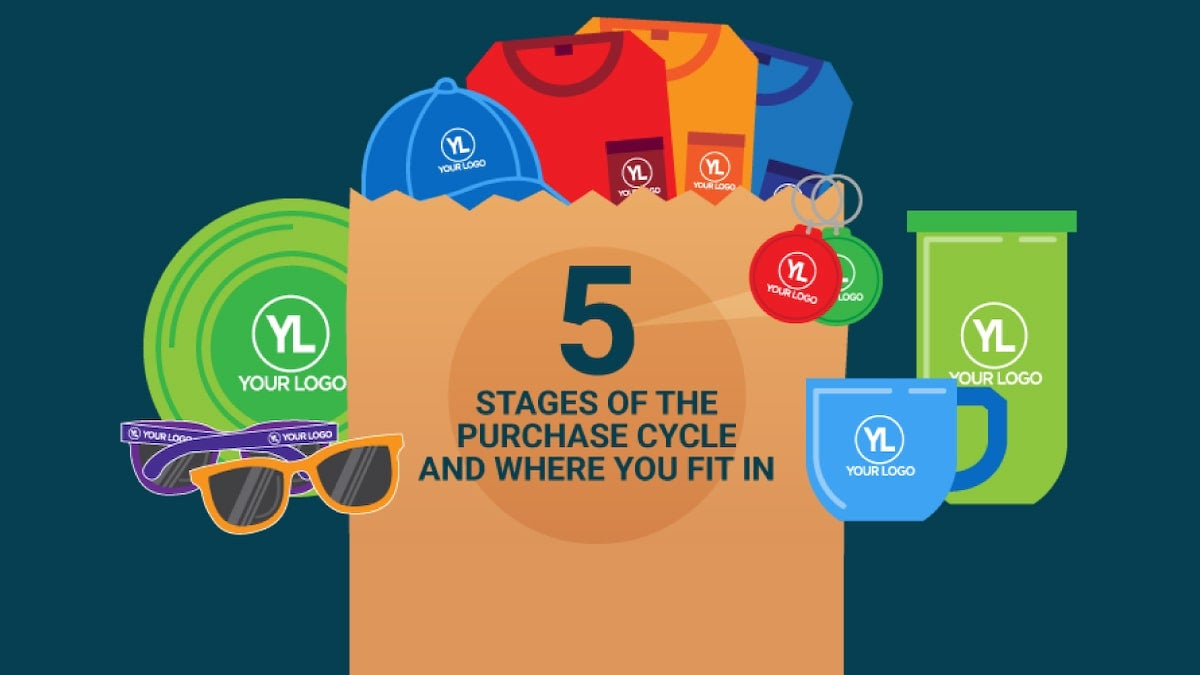 stages-of-the-purchase-cycle