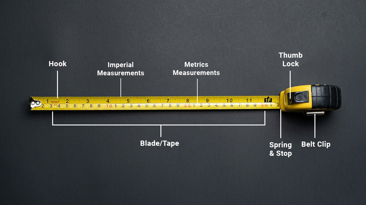 anatomy-of-measuring-tape