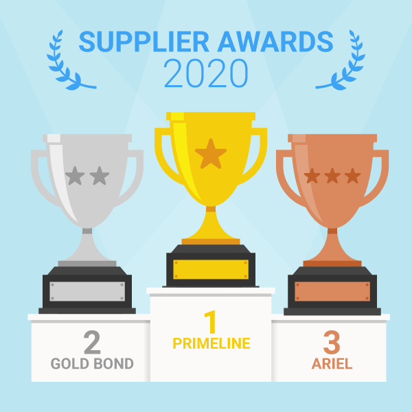 Supplier Awards 2020