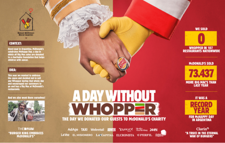 Burger King & McDonald's Day Without a Whopper