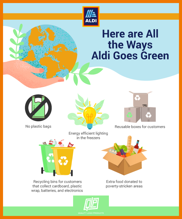 How ALDI goes green