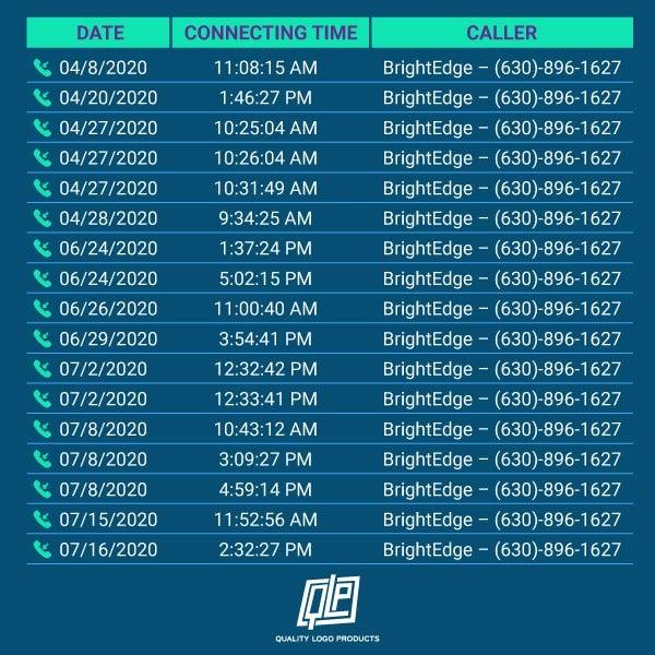 BrightEdge call log