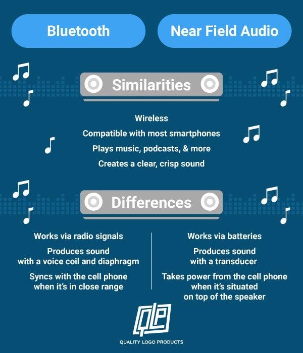 Bluetooth vs. near field audio speakers
