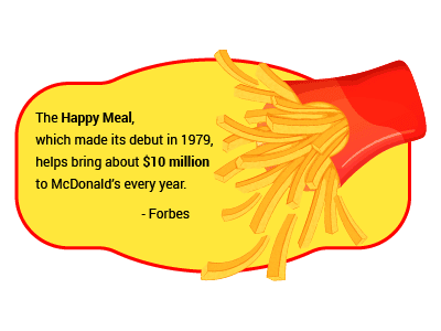 Stat about Happy Meals