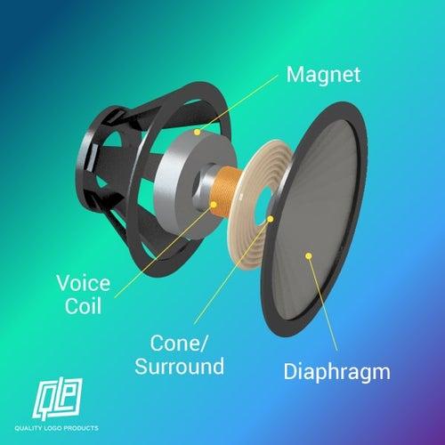 Parts of a wireless speaker