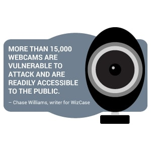 Stat about webcam attacks