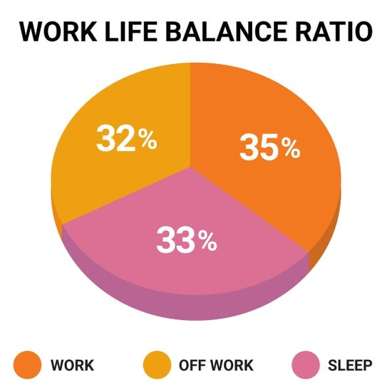 work life balance ratio