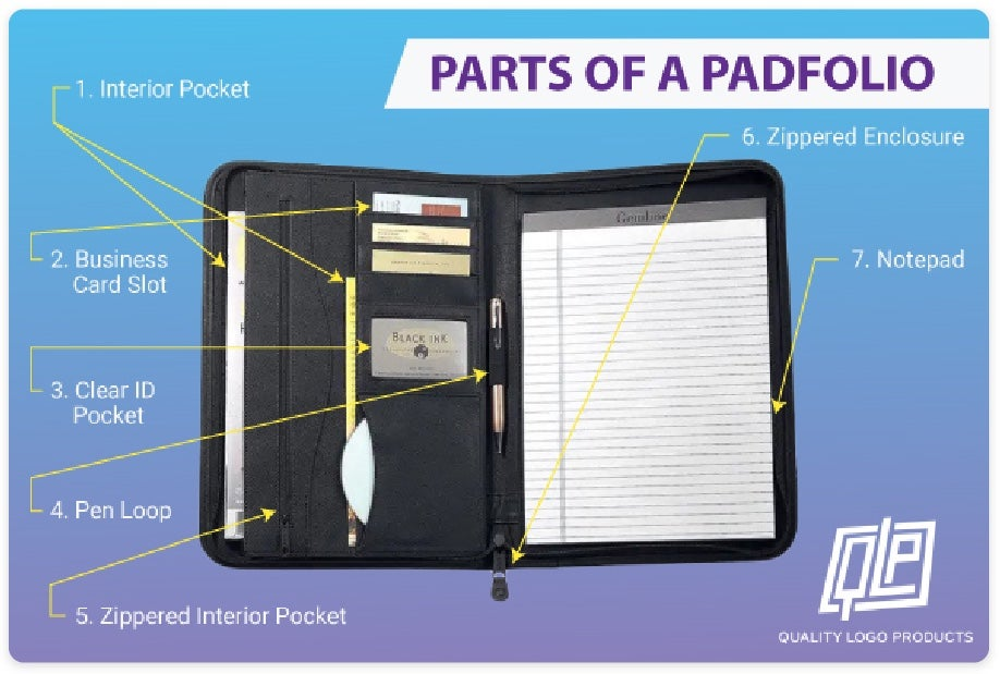 What Are the Different Parts of a Padfolio?