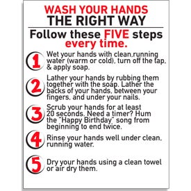 Wash Your Hands Five Steps Signs