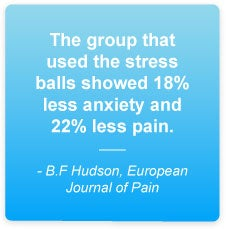 Stress Balls and Anxiety