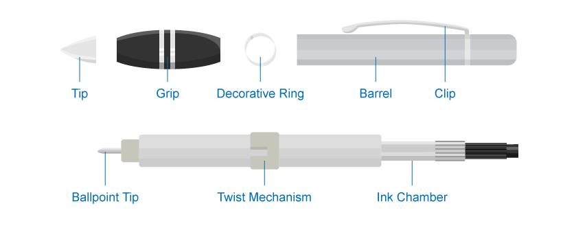 Twist-to-Open Pens