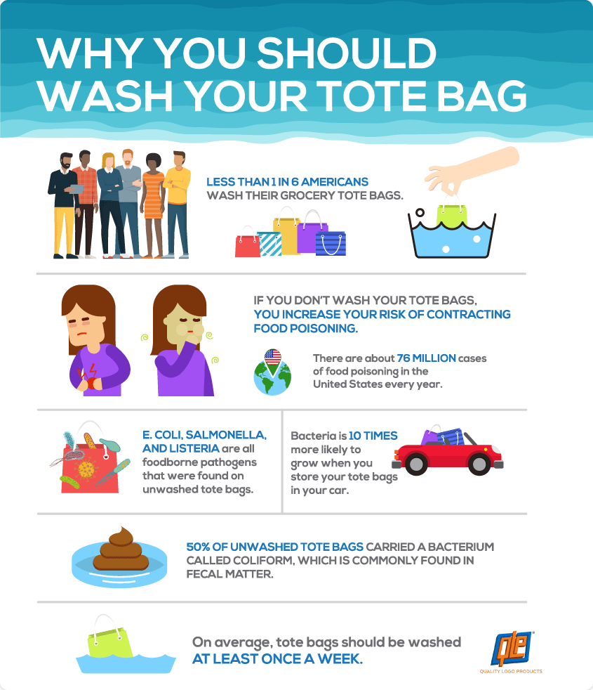 Why You Need to Wash Your Tote Bags